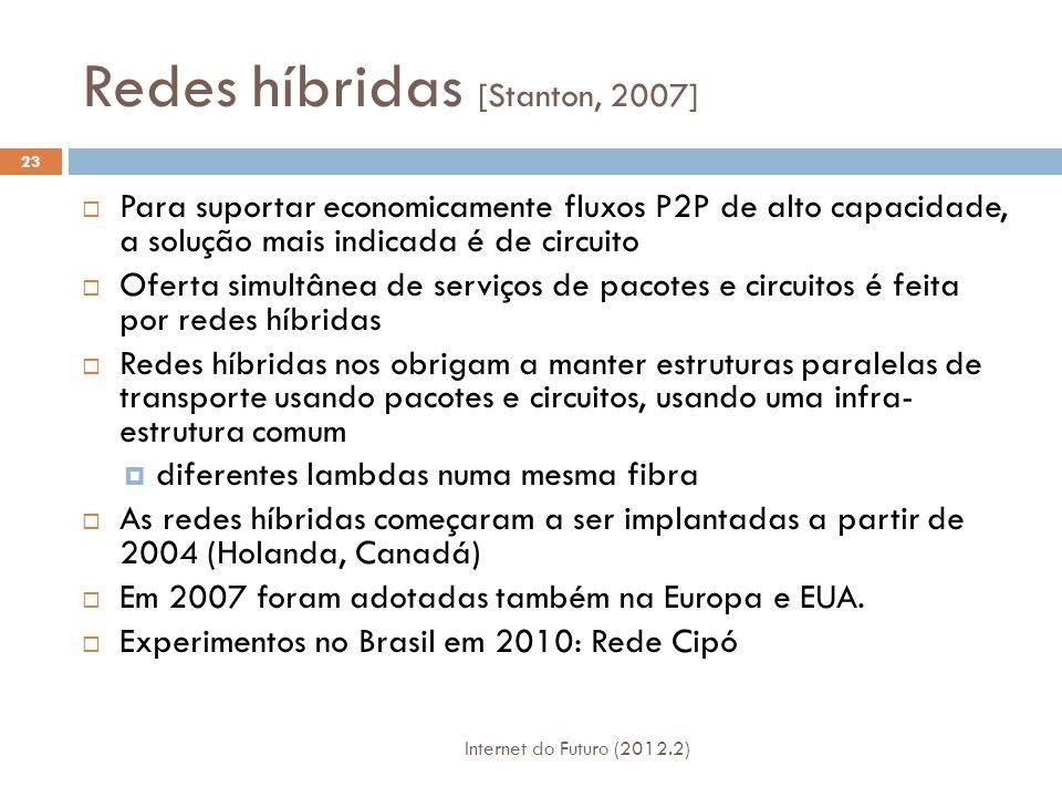 Redes híbridas [Stanton, 2007]